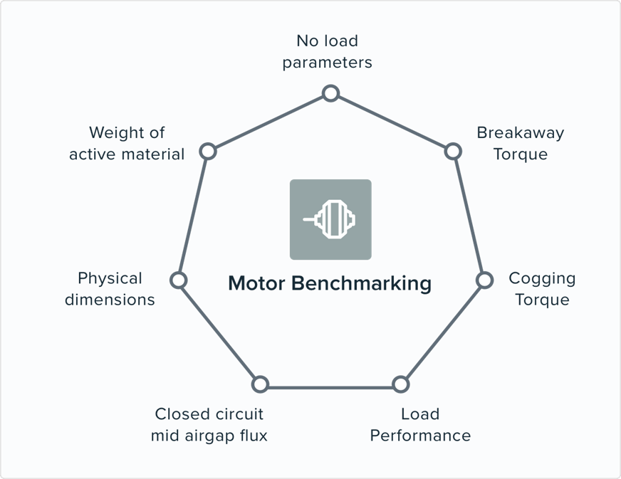 Few key factors that are considered to benchmark any specific motor