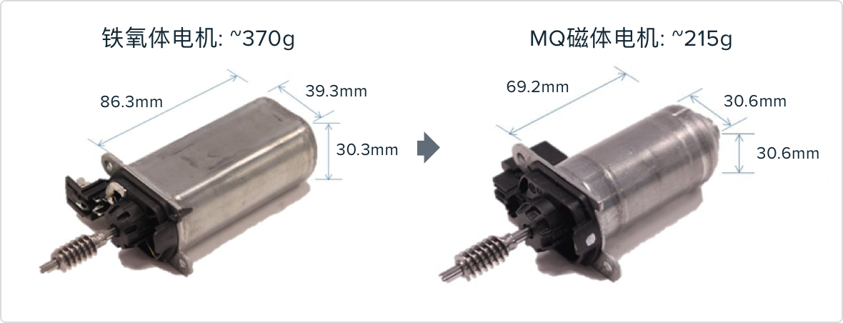 MQ based motor with nearly 40% weight reduction and 36% size reduction